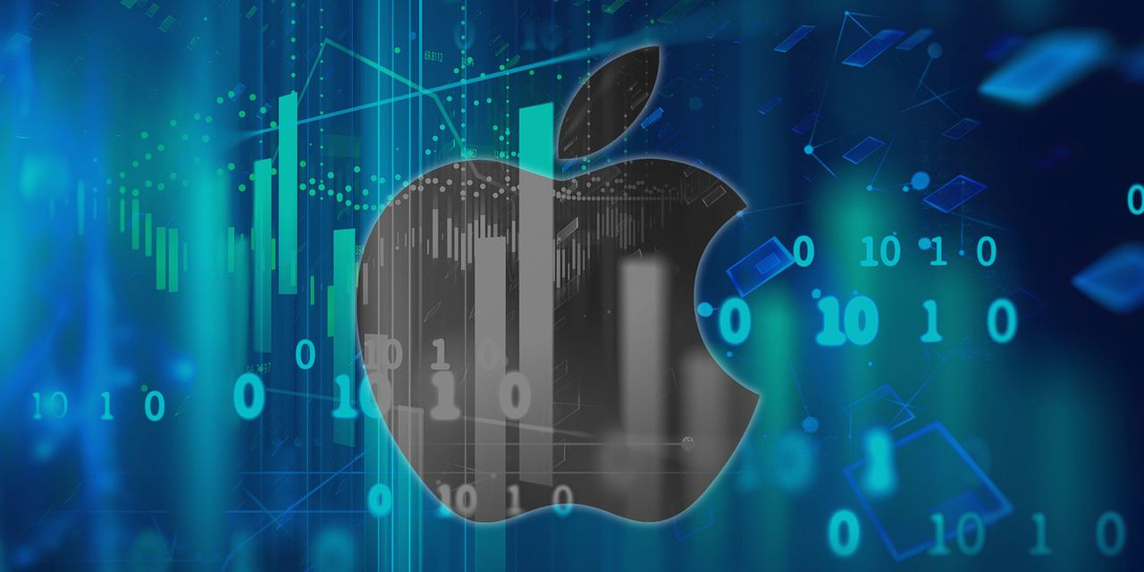 Apple Inc. stock falls Friday underperforms market – MarketWatch