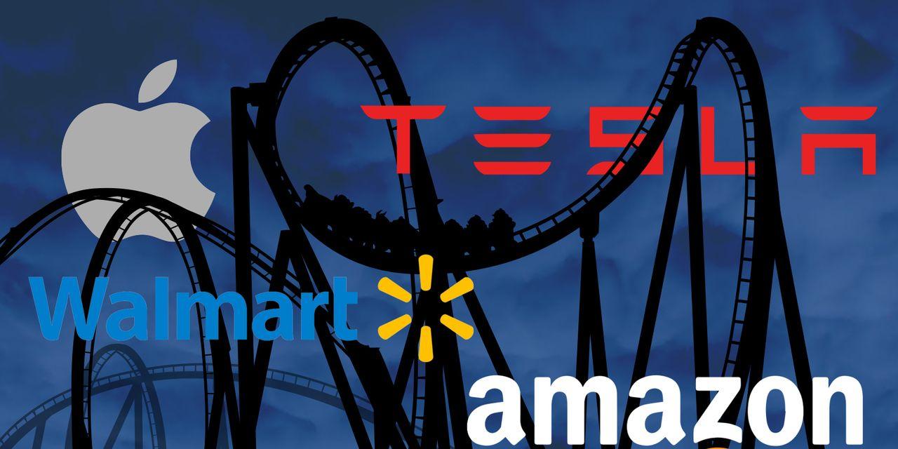 www.marketwatch.com