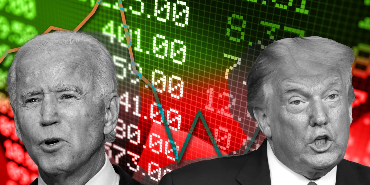 Why stock-market investors are starting to freak out about the 2020 election