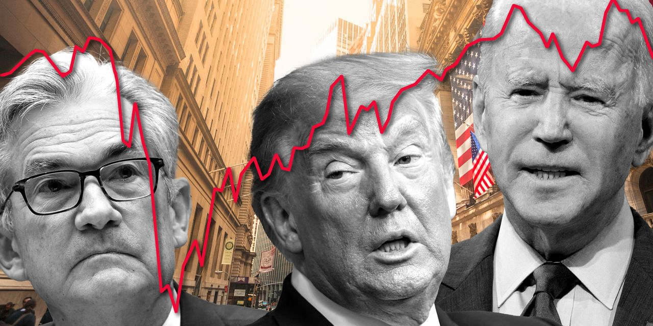 The moment of truth for stock-market investors? Election Day looms and the most crucial stretch of 2020 awaits – MarketWatch