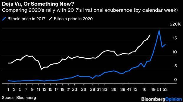 Bitcoinstock inforum stayers hurdle betting line
