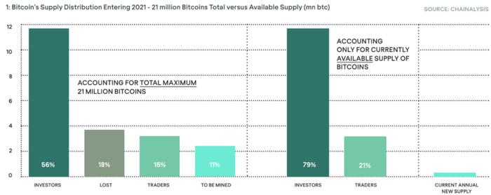 articolo marketwatch bitcoin