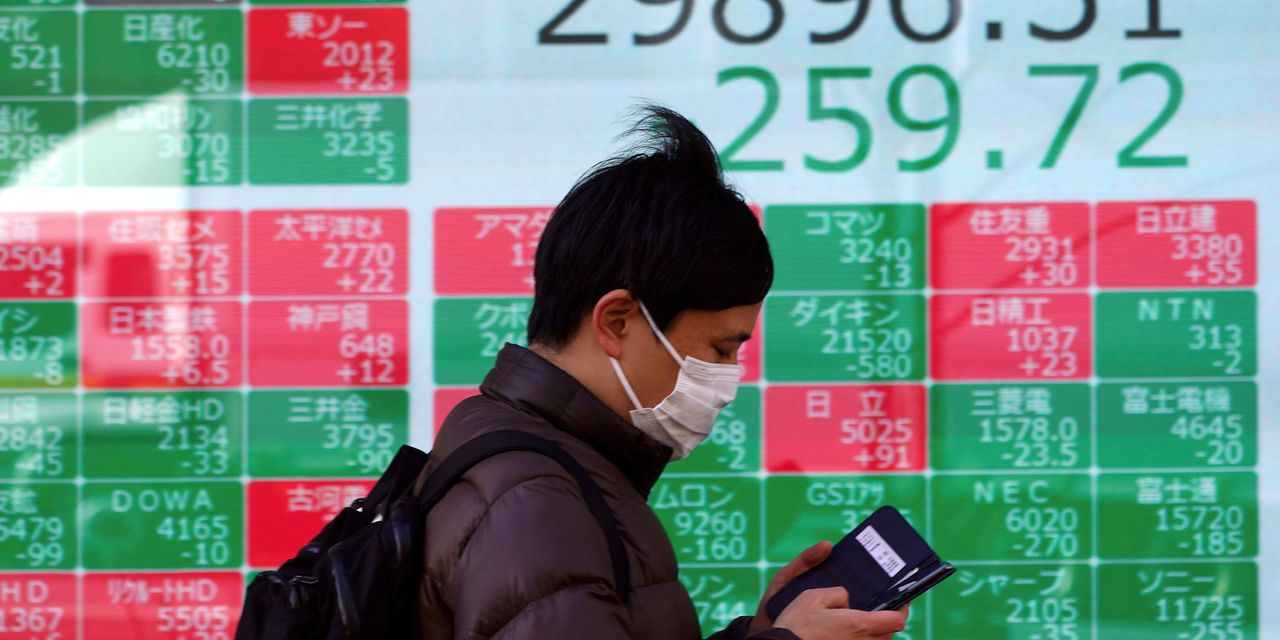 Asian markets pull back on worries of inflation, interest-rate hikes - MarketWatch