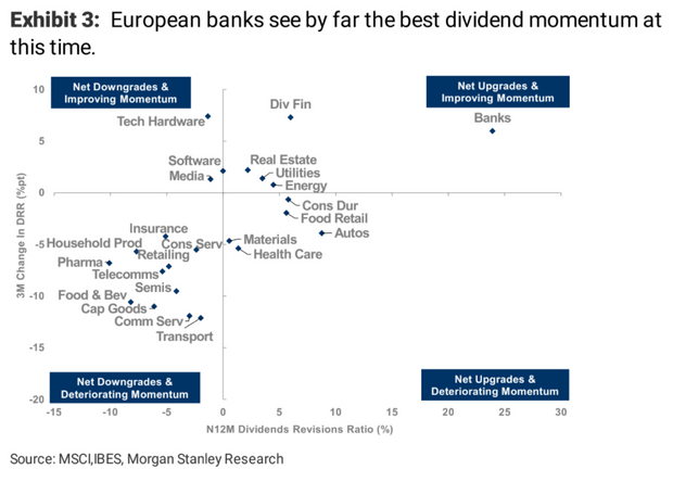 Eurozone banks are showing life after 15 rough years. Will the ECB snuff out the rally? 3
