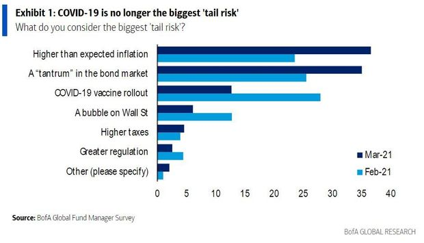 Betting on the post-pandemic boom? Bank of America has 17 stock recommendations 4