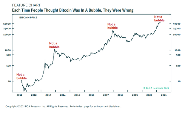 bitcoin 1000 dolerių