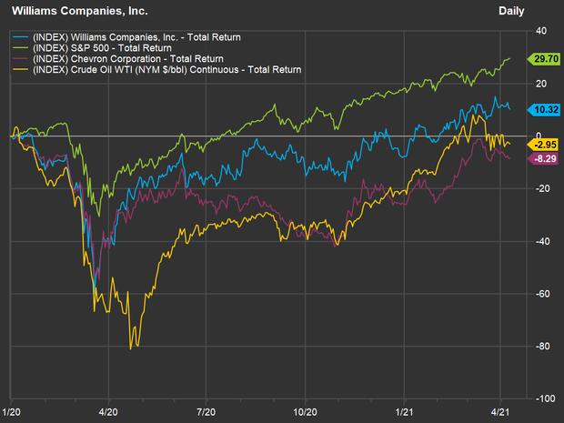 Las acciones de dividendos están en desgracia, pero aquí hay 19 que Wall Street ama