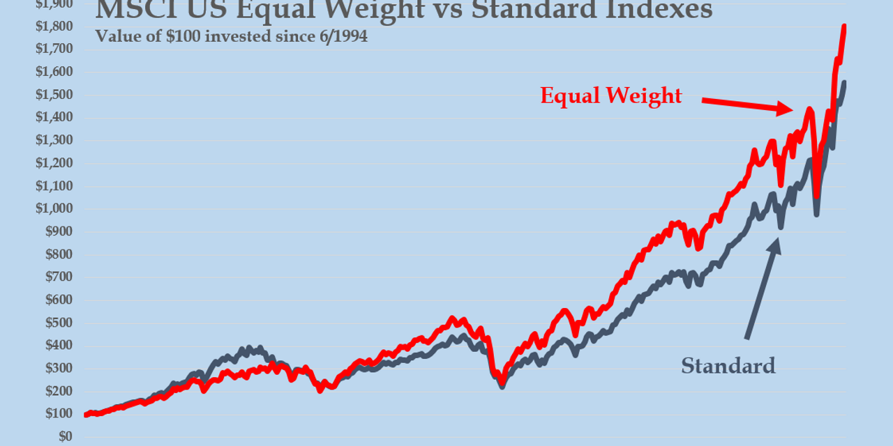Opinion: Why index funds are nuts