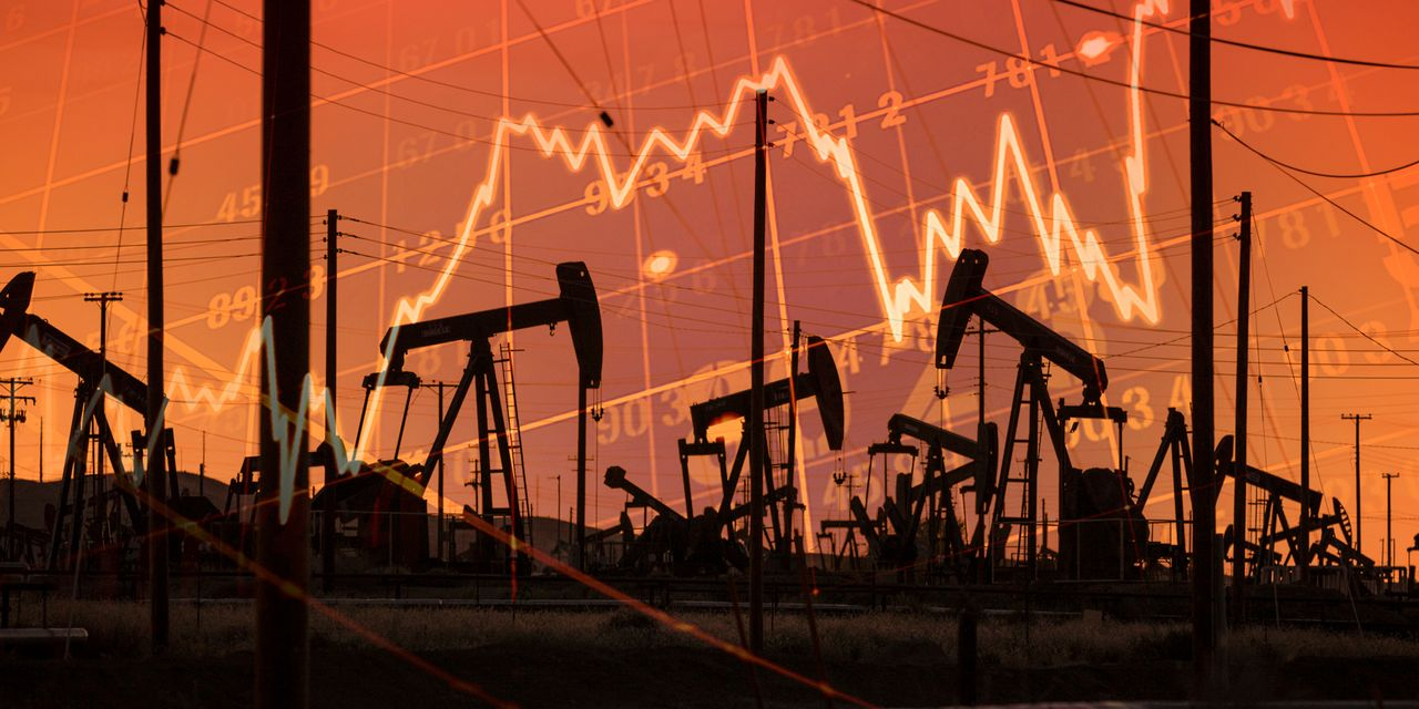 How oil soaring to $100 a barrel could be bad for this boom-bust sector and the economy