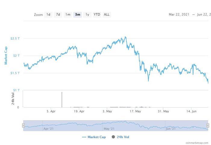 che cosa futures trading media per bitcoin