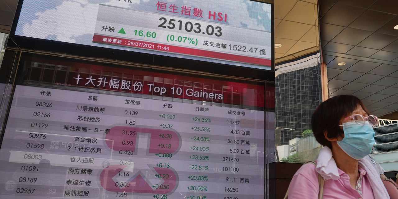Asia stocks decline again, with Hong Kong under pressure, though China losses only slight