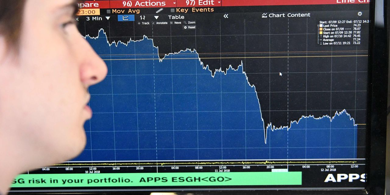 Evergrande isn't the only reason the stock market is headed for its worst day in 2 months. Here are 5 other reasons